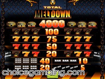 total meltdown slot machine